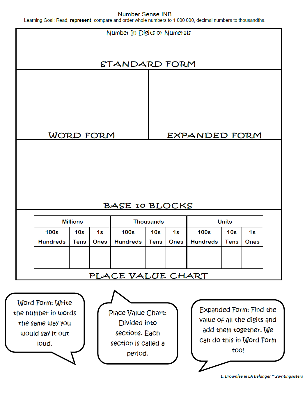 Expanded Form Of Decimals Worksheet Choice Image - Form Example Ideas