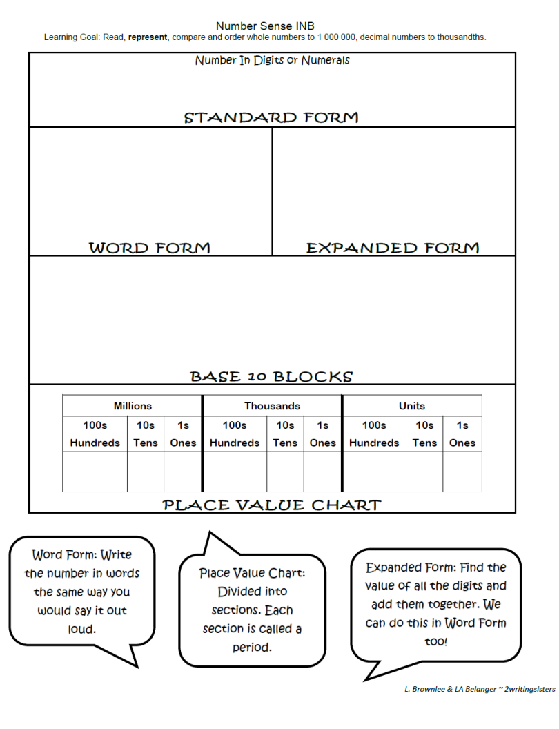 Place Value Worksheets place value worksheets pdf : Standard Form Math Choice Image - Form Example Ideas